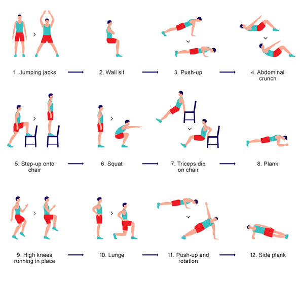 7mn Workout